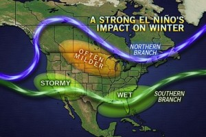 el Niño weather outlook