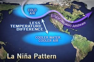 Map Image Showing La Nina Global Weather Pattern